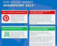 Hoe Social wordt SharePoint 2013? [Infographic]