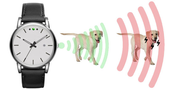 hondenhorloge