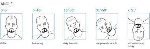 How to make .. je Facebook profielfoto [Infographic]