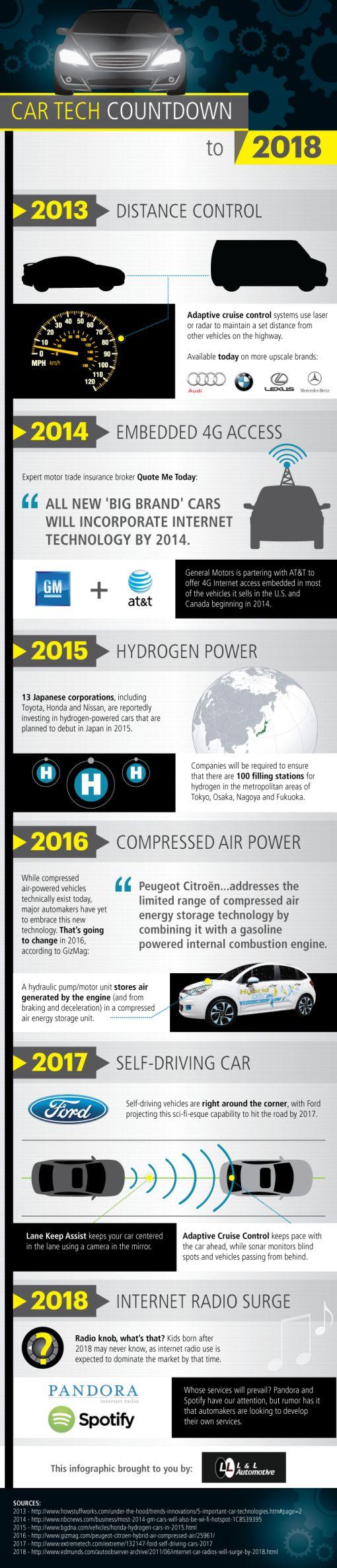 infographic-auto-toekomst