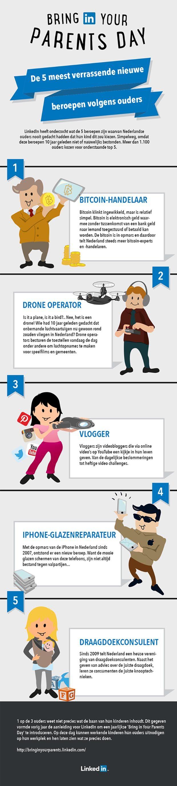 infographic_beroepen