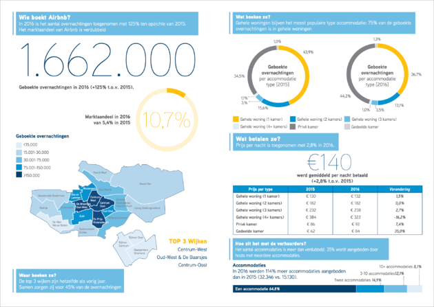 infographic-colliers-2017