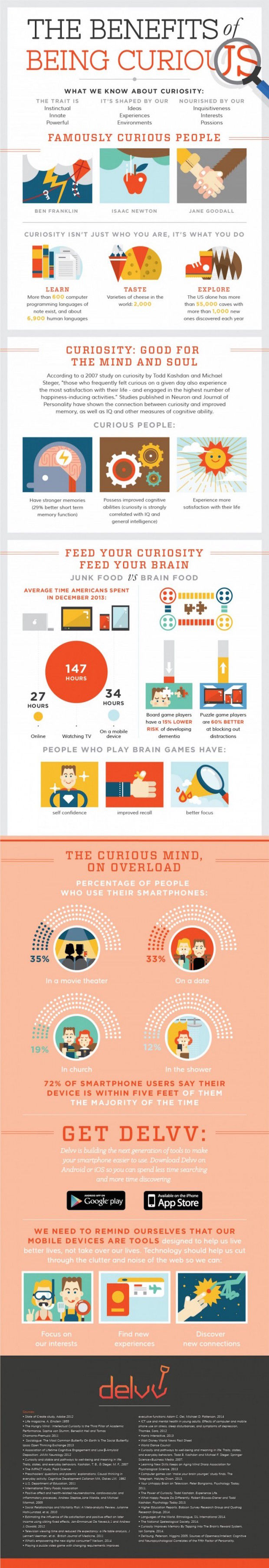 infographic_curious