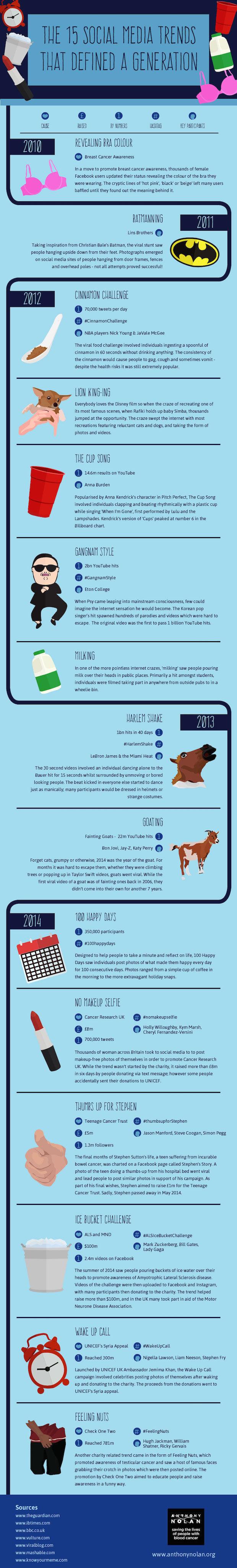 infographic_hypesdieeengeneratiebepalen