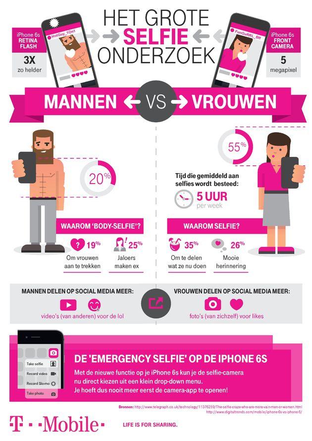 infographic iphone-6s