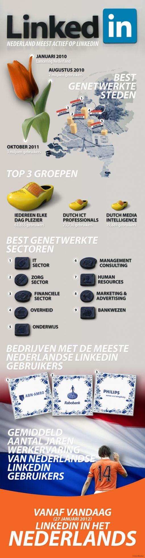 infographic-nl-li