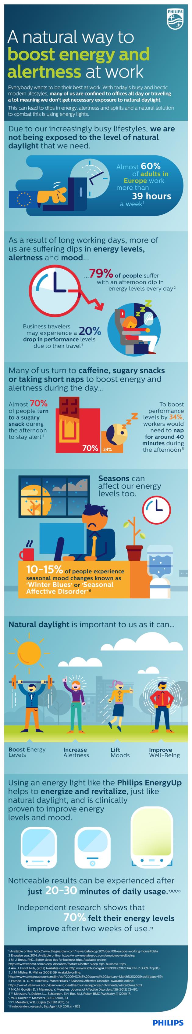 infographic-philips