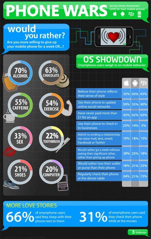 infographic_phonewars_lrg
