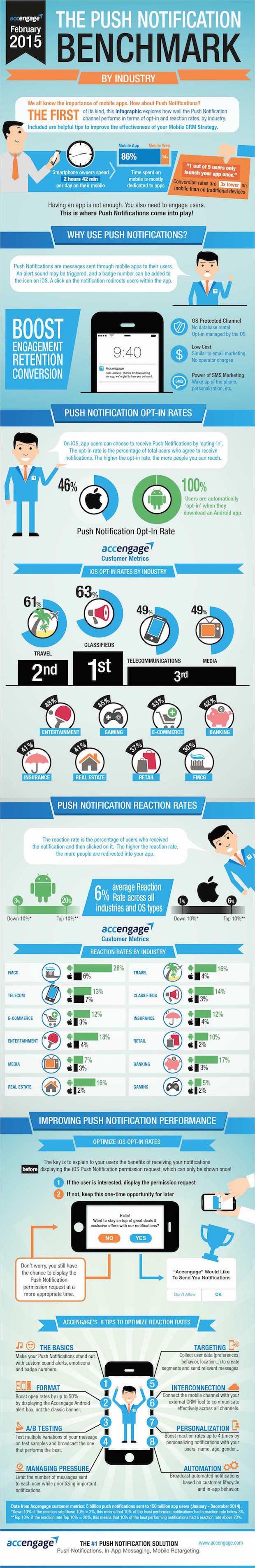 Infographic_Pushberichten