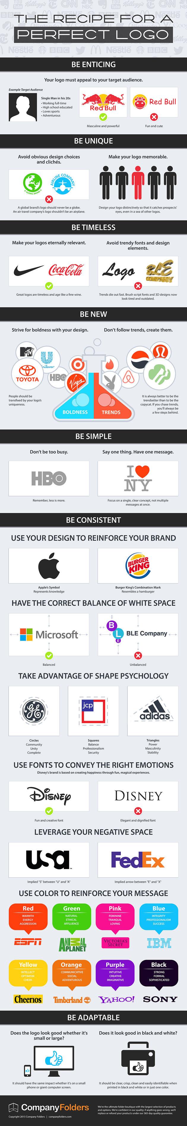 infographic recept voor het perfecte logo