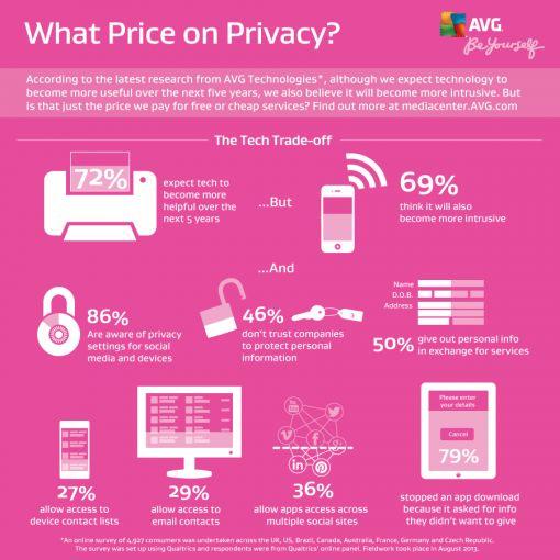 infographic-roze