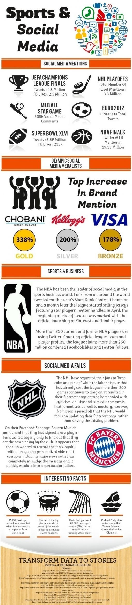 infographic-sports