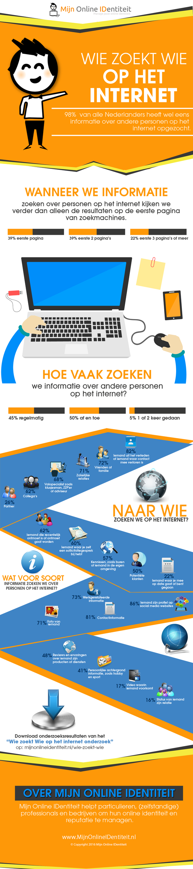 Infographic-Wie-zoekt-Wie-op-het-internet