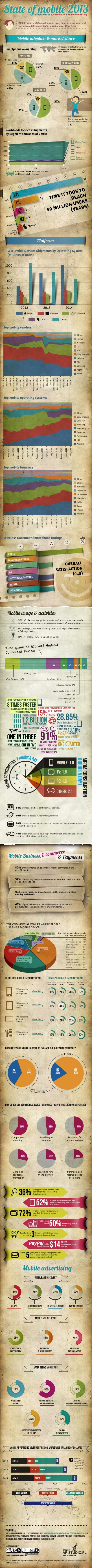 inforgraphic-mobile