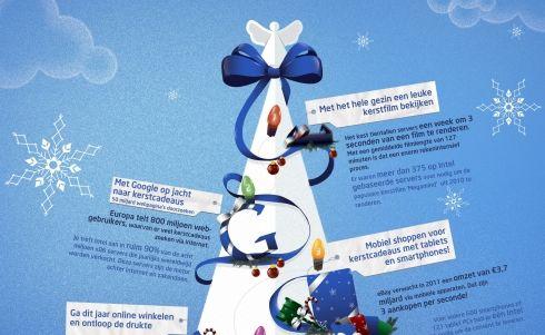 Intel brengt Kerstmis 2011 tot onder uw kerstboom