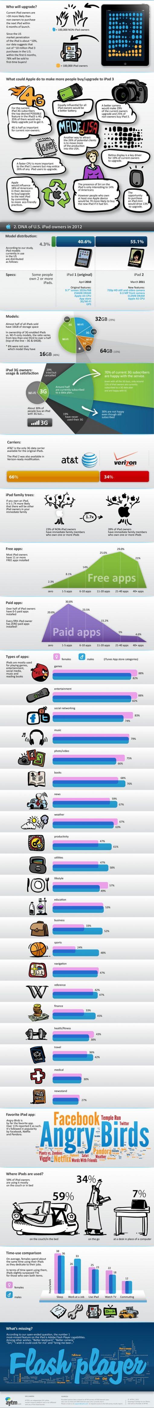 iPad3_IG-550_MAIN