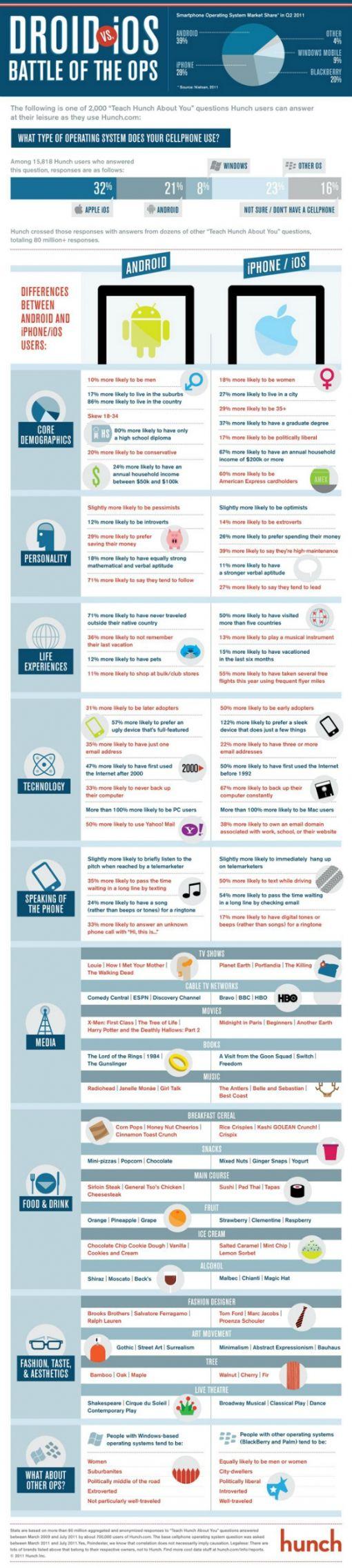 iPhone_versus_Android