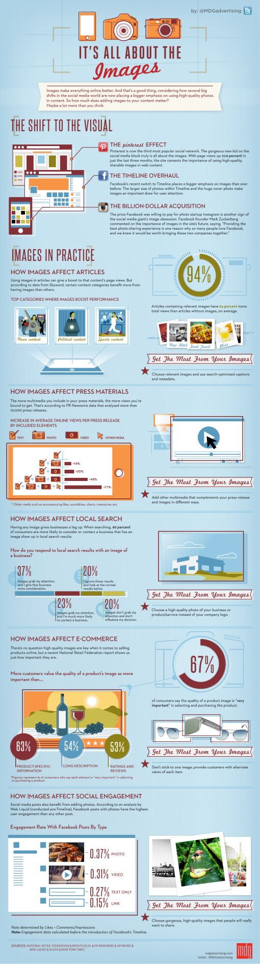 its-all-about-images-infographic_1000