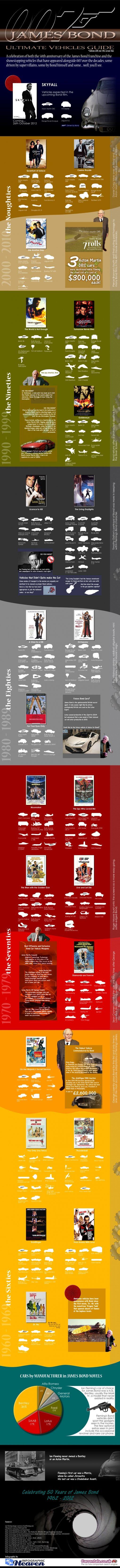 James_Bond_autos