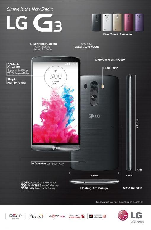 LG+G3+(5)