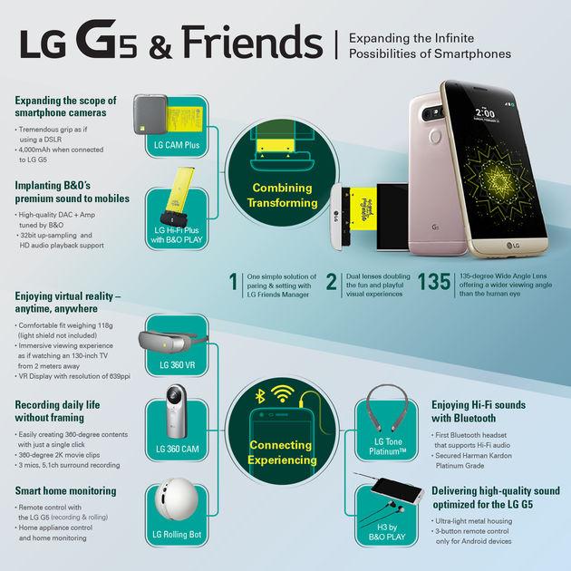 LG-G5-Infographic
