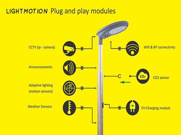 LightMotion modules