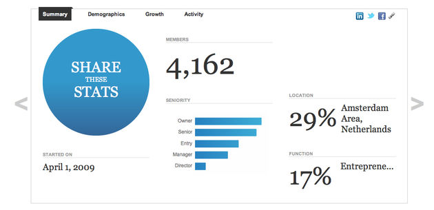 LinkedIn lanceert Group statistieken