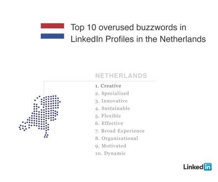 Linkedin : Nederlandse professionals 'creatief' in 2011