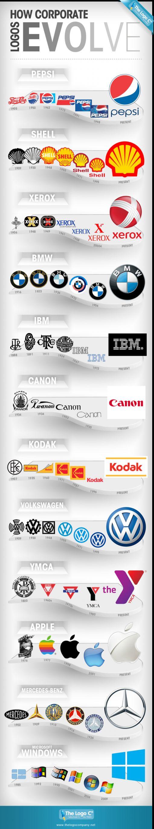 Logos_Evolve_600