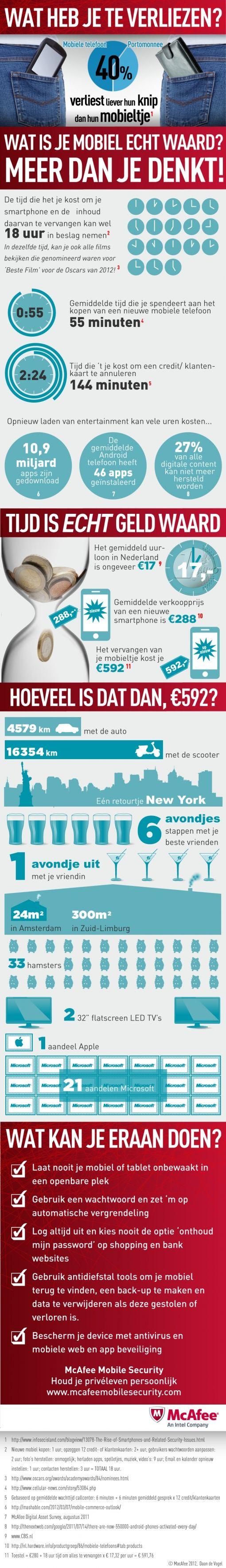 McAfee infographic DEF HR800Pix