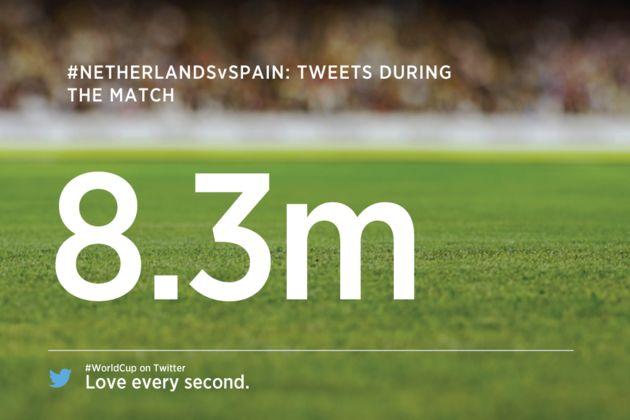 Meer dan 8,3 miljoen gerelateerde tweets tijdens Spanje-Nederland #wk2014