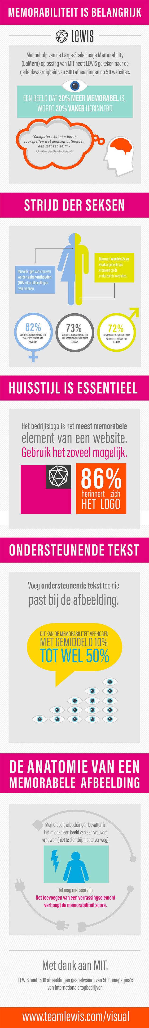 MIT_Infographic_VN