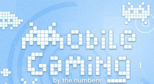 Mobiele gamingindustrie 11,4 miljard dollar waard in 2014 [Infographic]