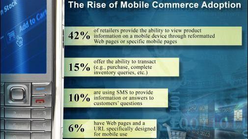 Mobieltje als belangrijk aankoopkanaal