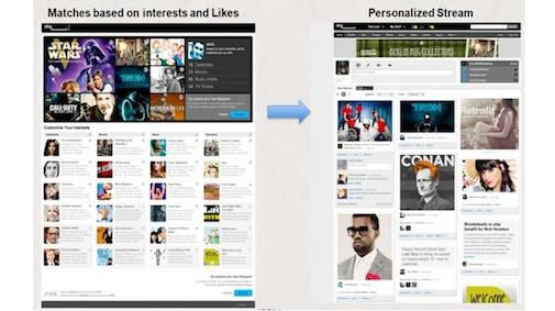 MySpace en Facebook lanceren samen Mashup with Facebook