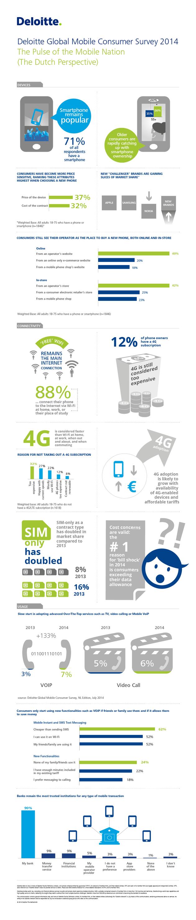 nl-tmt-gmcs-infographic-desktop