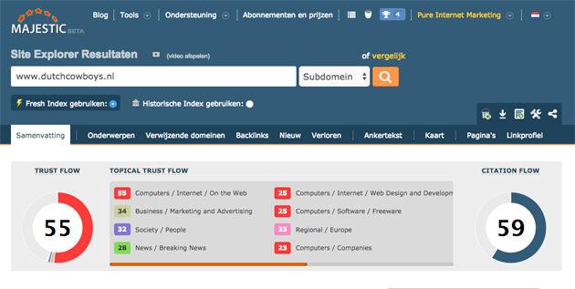 Online-groeien-Analyse-Marketingplan-2