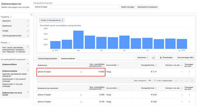 Online-groeien-Analyse-Marketingplan-4