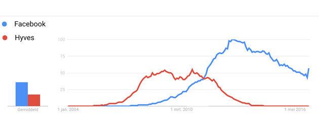 Online-trends-2