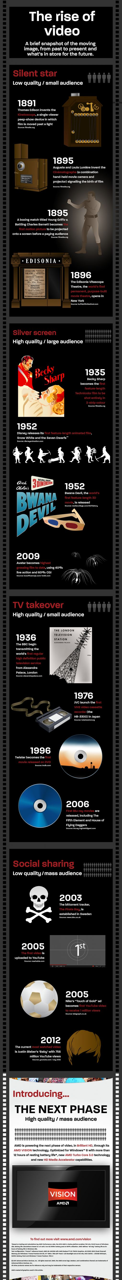 opkomst-video-infographic
