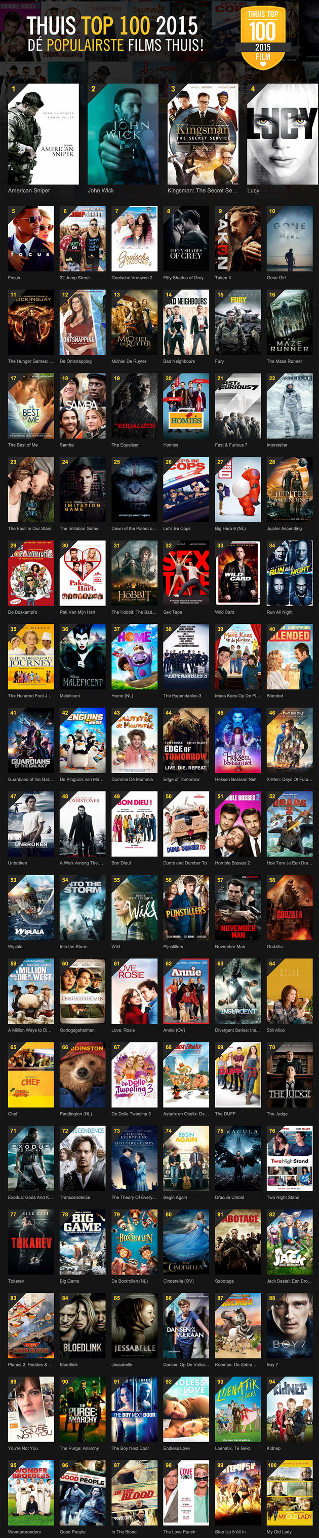 pathe-thuis-top-100