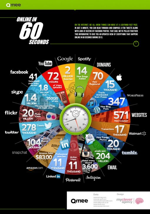 qmee-online-in-60-seconds