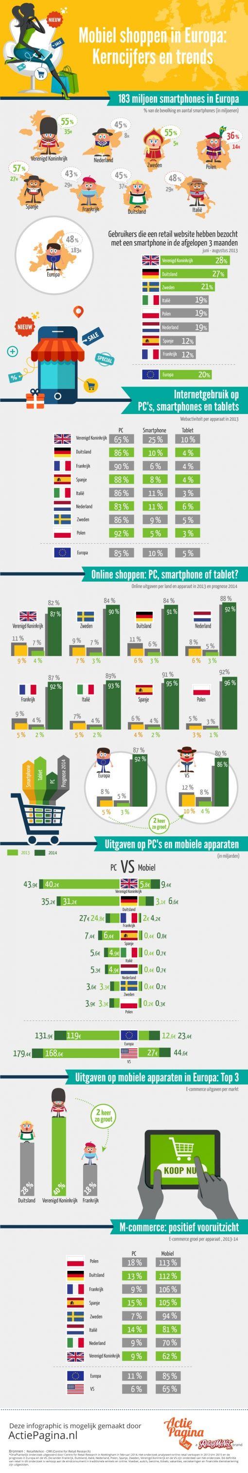 RetailMeNot_Mobile_infographic