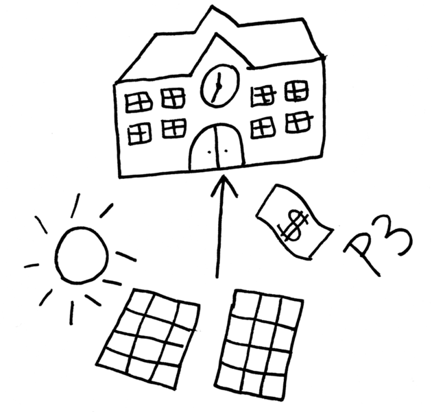 rockstart-startups-smart-energy-P3