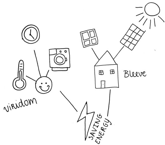 rockstart-startups-smart-energy-viridom