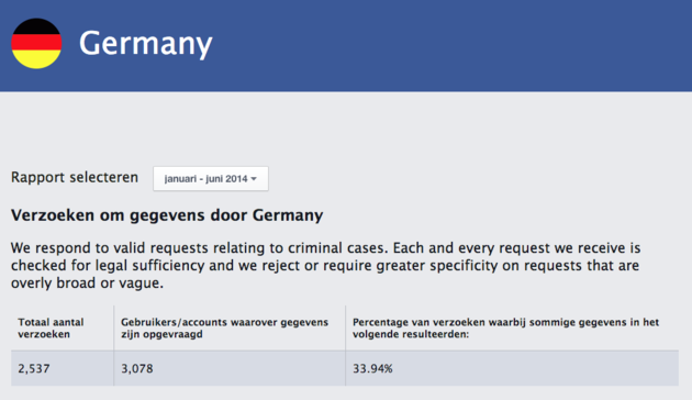 Facebook_Duitsland