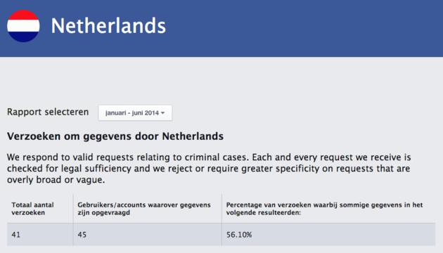 Facebook_Nederland