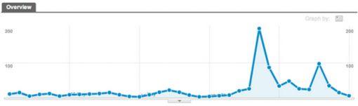 Screen Shot 2013-09-30 at 2.01.45 PM
