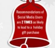 Shoppen tijdens de feestdagen [Infographic]