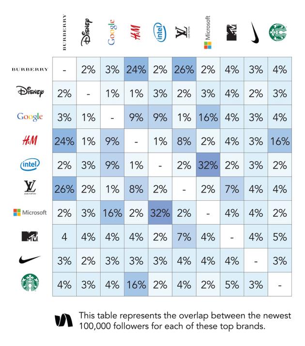 sm-brand-users-01-2015